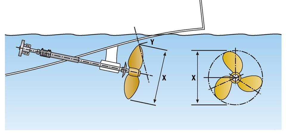 Beta Marine USA - marine diesel propulsion enignes - propeller dimensions